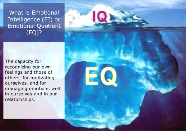 emotional quotiente vs Intelligence quotient